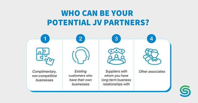 Potential JV partners