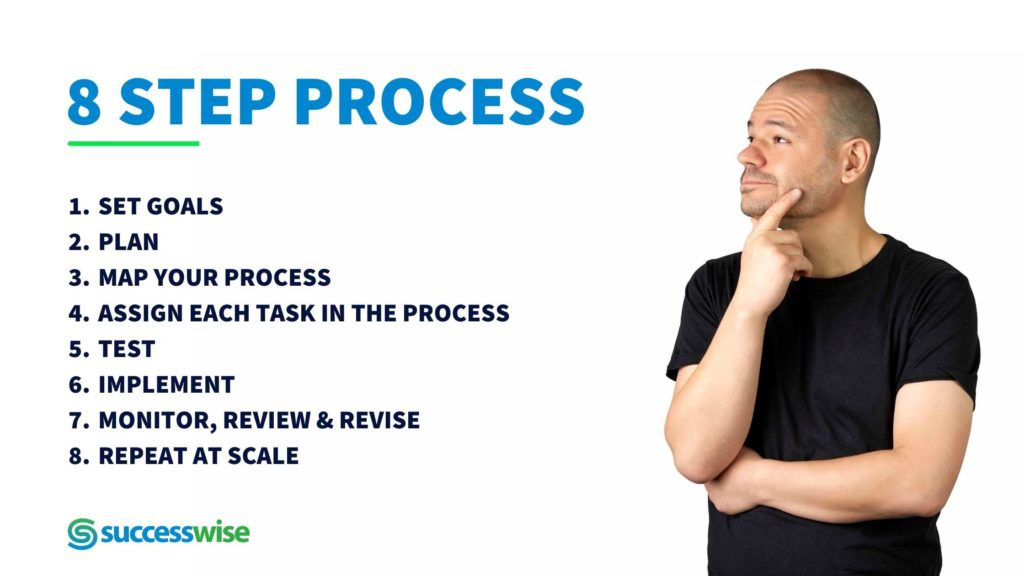 Allan reviews how to build a business process