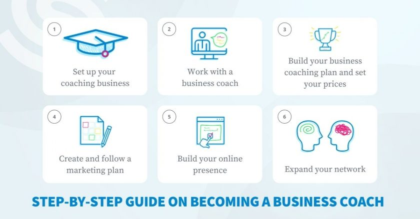 Journey To Becoming A Business Coach